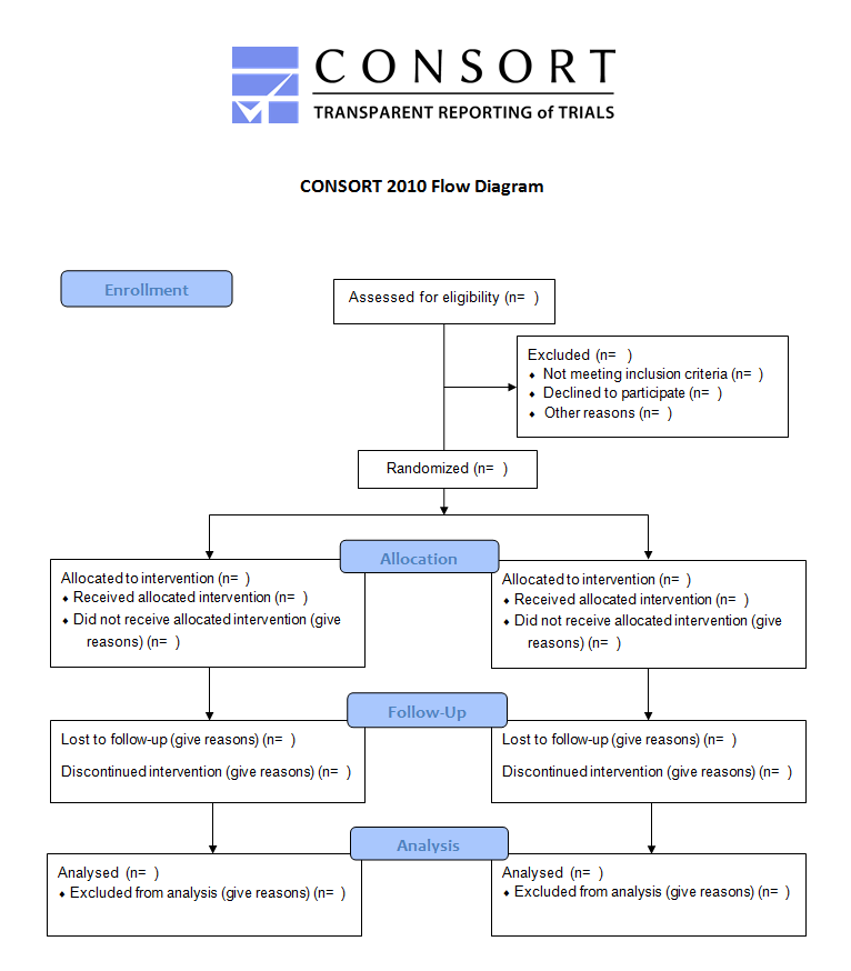 CONSORT Flow Diagram  Flow Chart Word Template